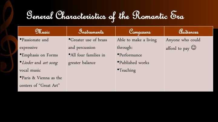 General Characteristics of the Romantic Era