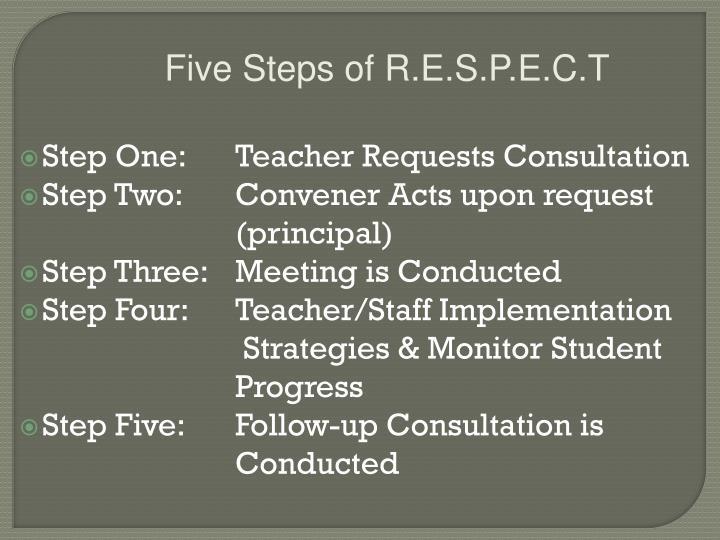 Five Steps of R.E.S.P.E.C.T