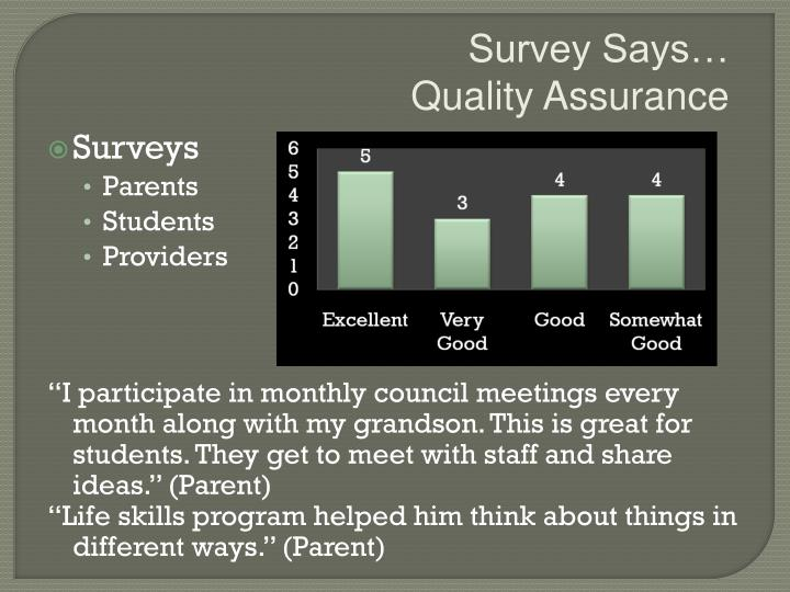 Survey Says…            Quality Assurance