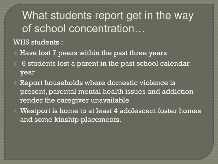 What students report get in the way of school concentration…