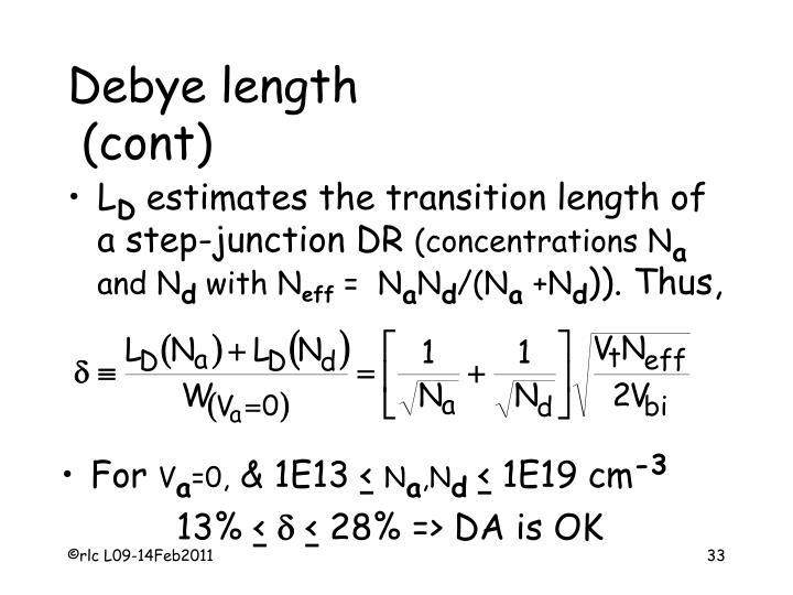 Debye length
