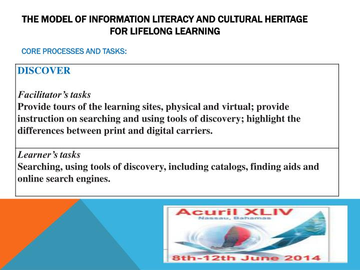 THE MODEL OF INFORMATION LITERACY AND CULTURAL HERITAGE FOR LIFELONG LEARNING