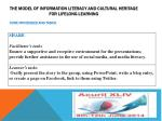 the model of information literacy and cultural heritage for lifelong learning8