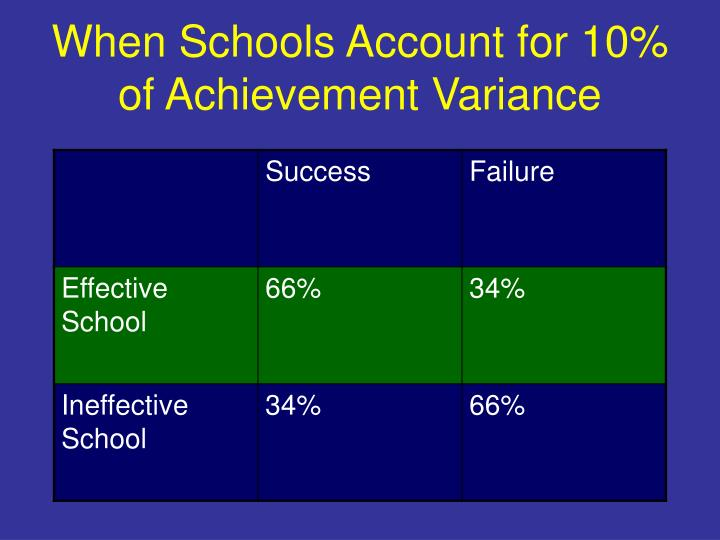 When schools account for 10 of achievement variance