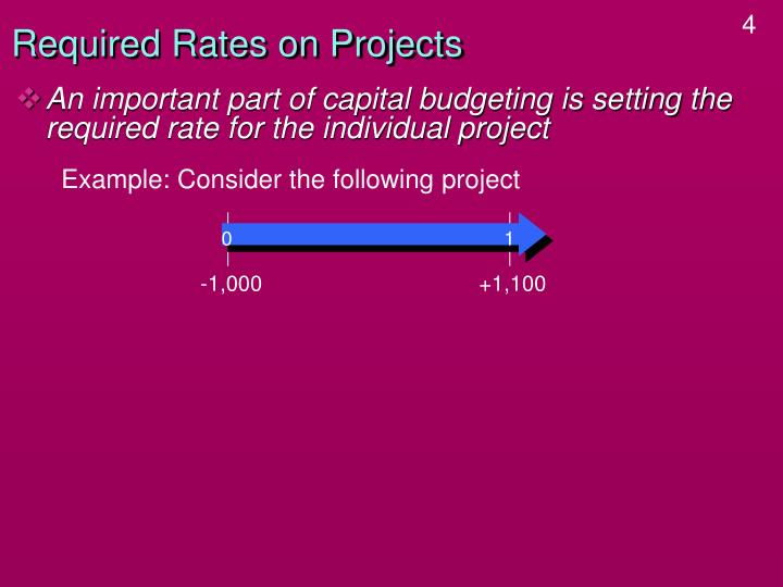 Required rates on projects1