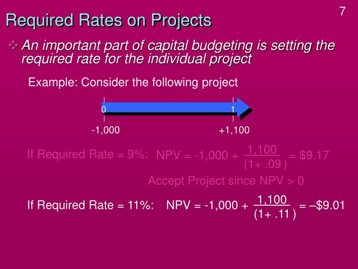 Required Rates on Projects