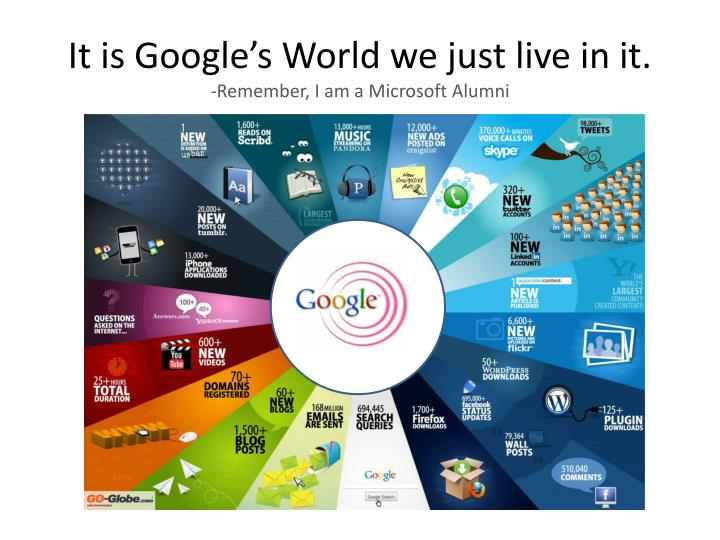 It is Google's World we just live in it.
