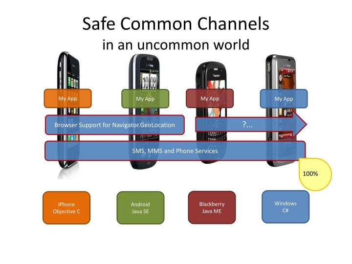 Safe Common Channels