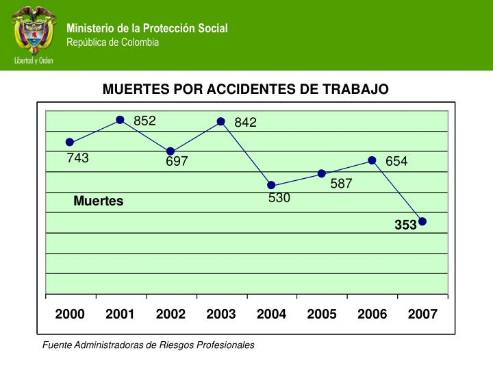 MUERTES POR ACCIDENTES DE TRABAJO