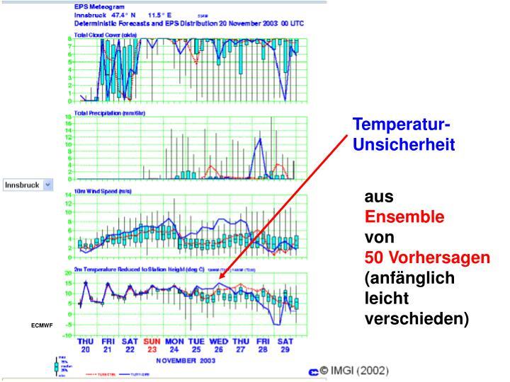 Temperatur-