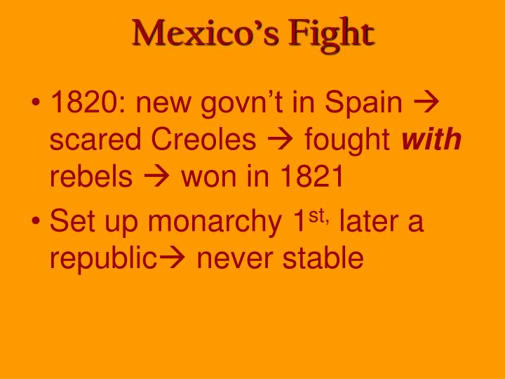 Mexico's Fight