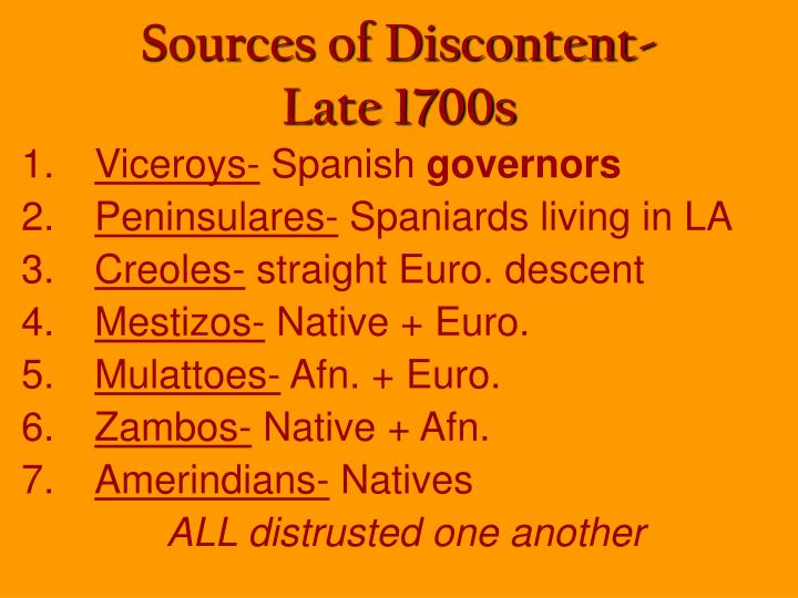 Sources of Discontent-