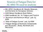sources of fatigue data for al 6061 t6 used in analysis