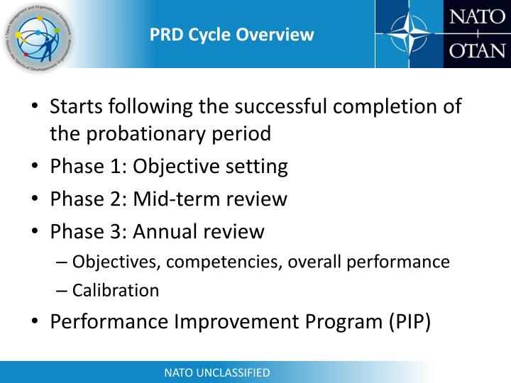 PRD Cycle Overview