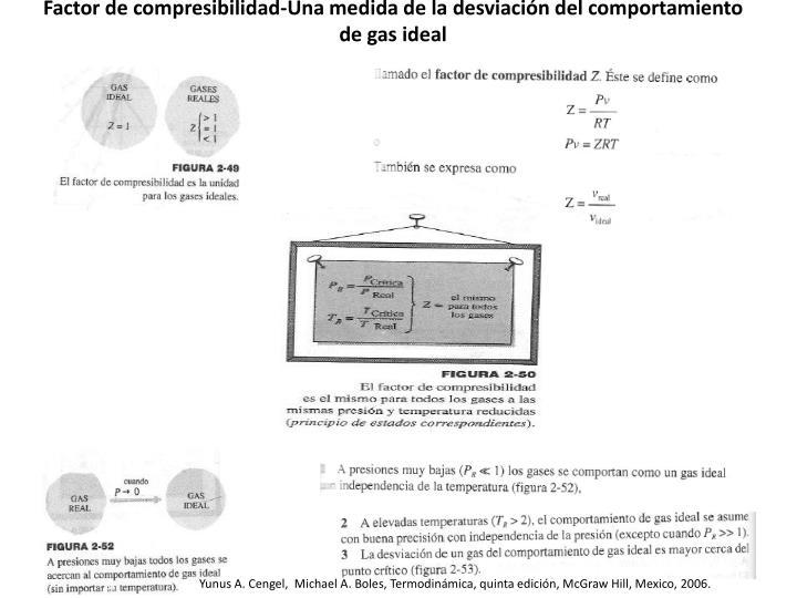 Factor de compresibilidad-Una medida de la desviación del comportamiento de gas ideal