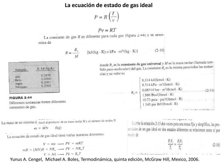 La ecuación de estado de gas ideal