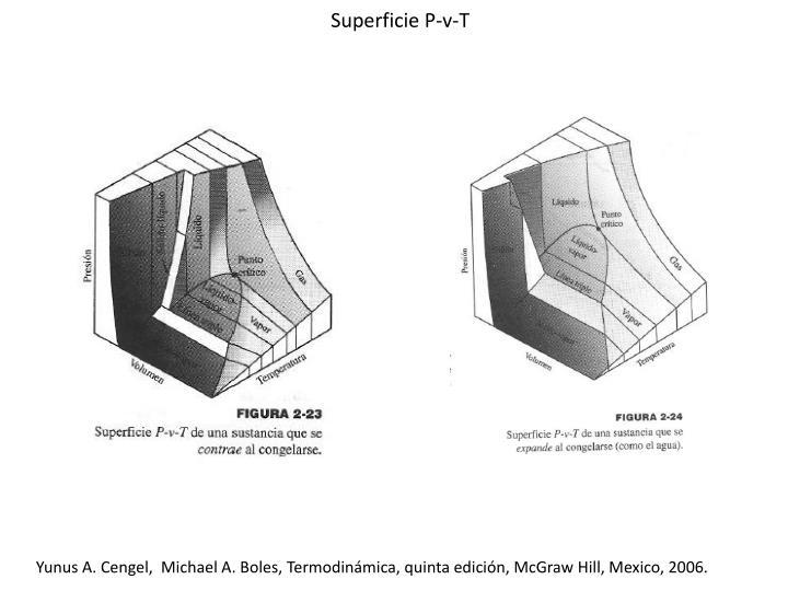 Superficie P-v-T