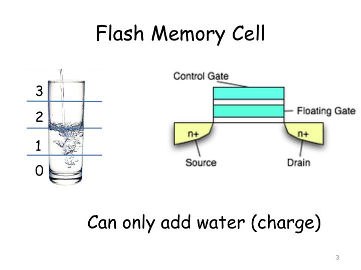 Flash Memory Cell