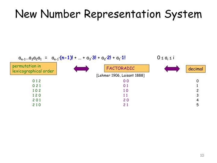 permutation in
