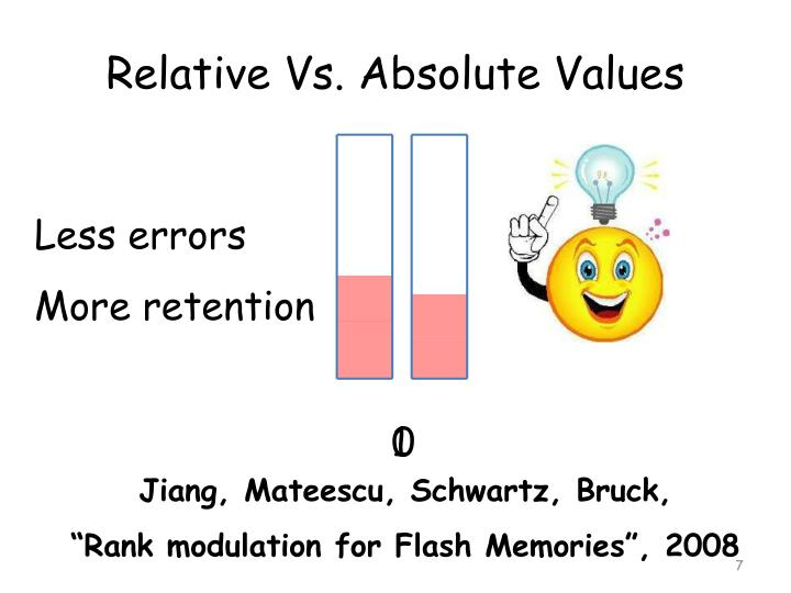 Relative Vs. Absolute Values