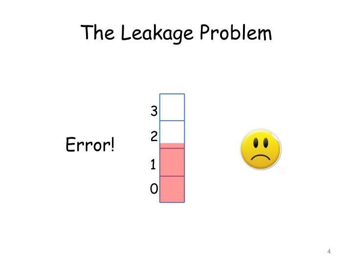 The Leakage Problem