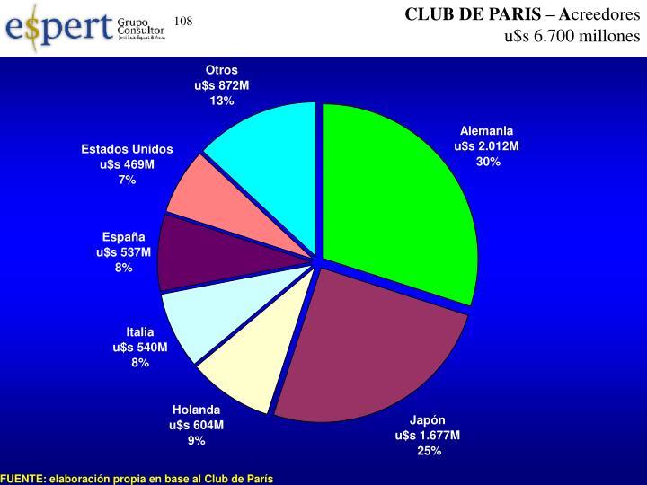 CLUB DE PARIS – A