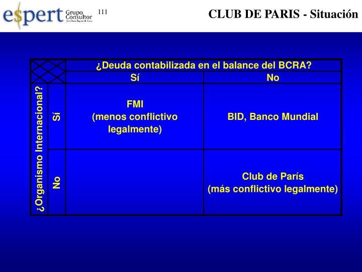 CLUB DE PARIS - Situación