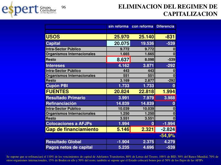 ELIMINACION DEL REGIMEN DE CAPITALIZACION