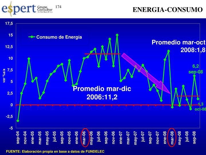 ENERGIA-CONSUMO