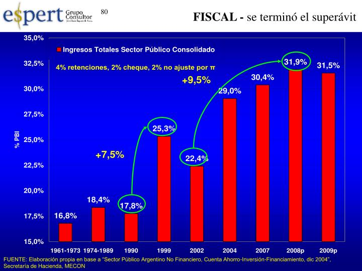 FISCAL -