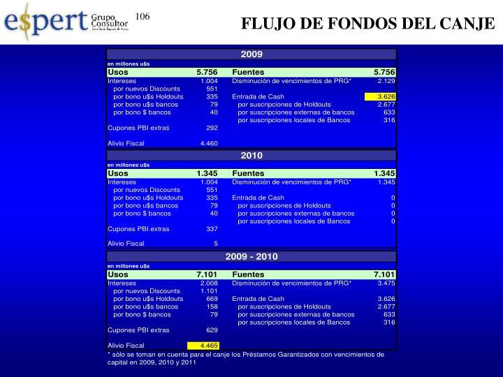 FLUJO DE FONDOS DEL CANJE