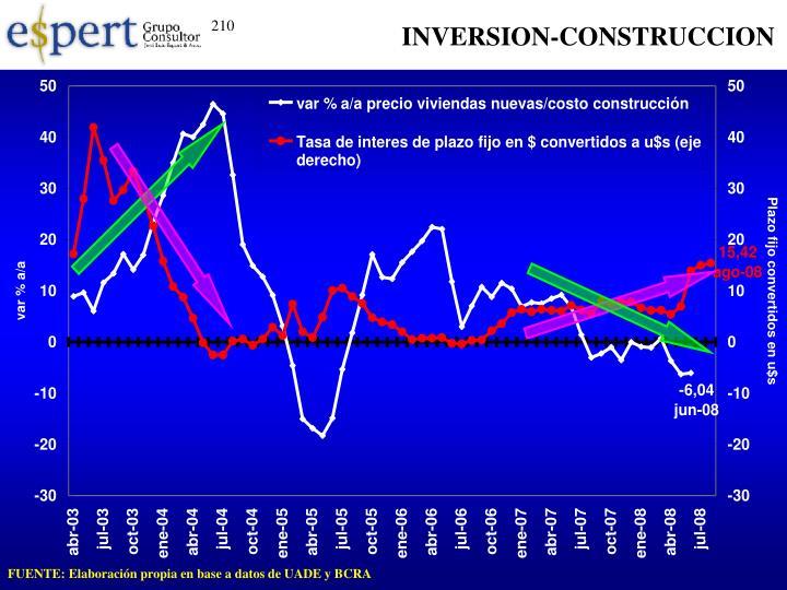 INVERSION-CONSTRUCCION