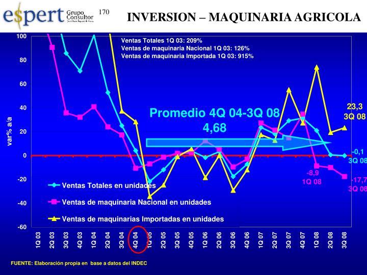 INVERSION – MAQUINARIA AGRICOLA