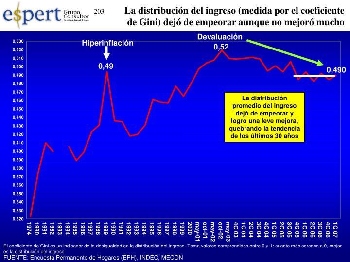 La distribución del ingreso (medida por el coeficiente de Gini) dejó de empeorar aunque no mejoró mucho