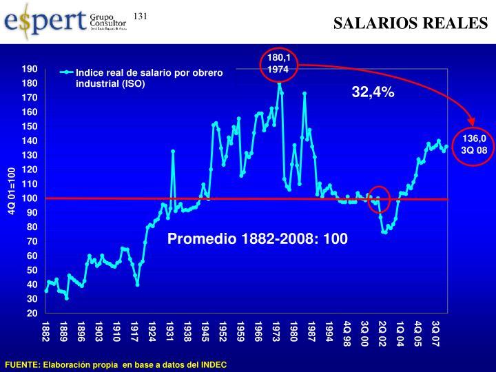 SALARIOS REALES