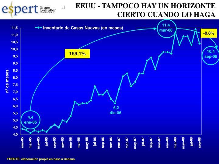 EEUU - TAMPOCO HAY UN HORIZONTE CIERTO CUANDO LO HAGA