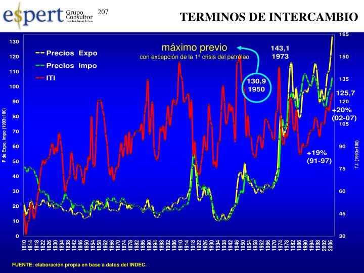 TERMINOS DE INTERCAMBIO