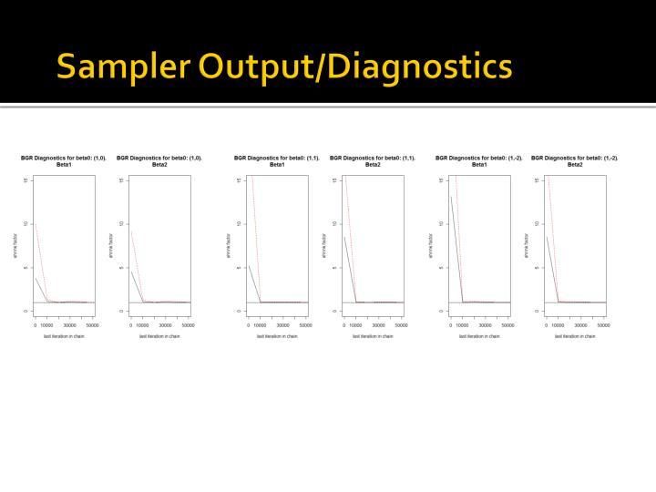 Sampler Output/Diagnostics