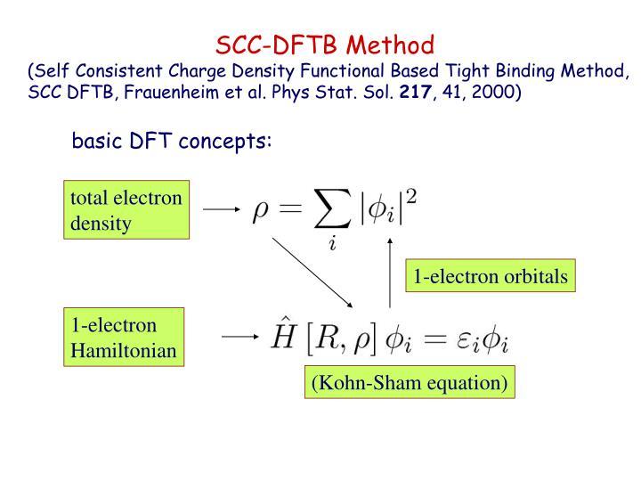 SCC-DFTB Method