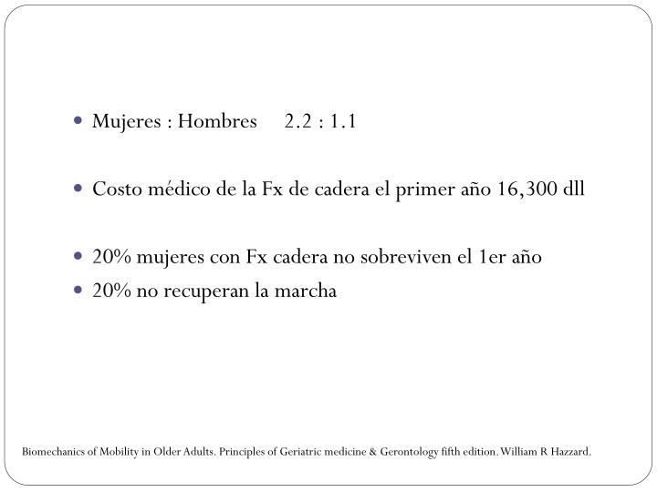 Mujeres : Hombres     2.2 : 1.1