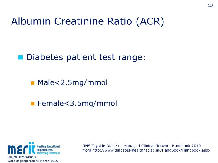 Albumin Creatinine Ratio (ACR)