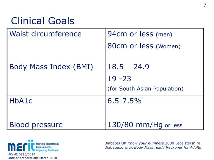 Clinical Goals