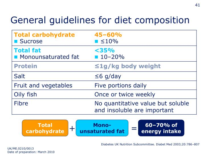 General guidelines for diet composition