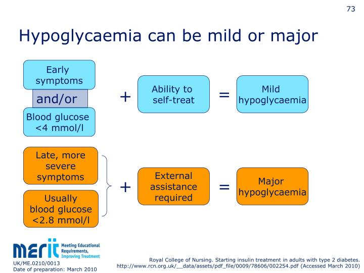 Hypoglycaemia can be mild or major