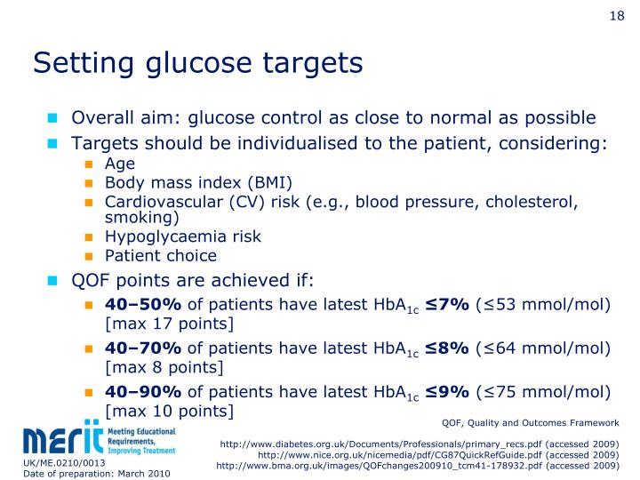 Setting glucose targets
