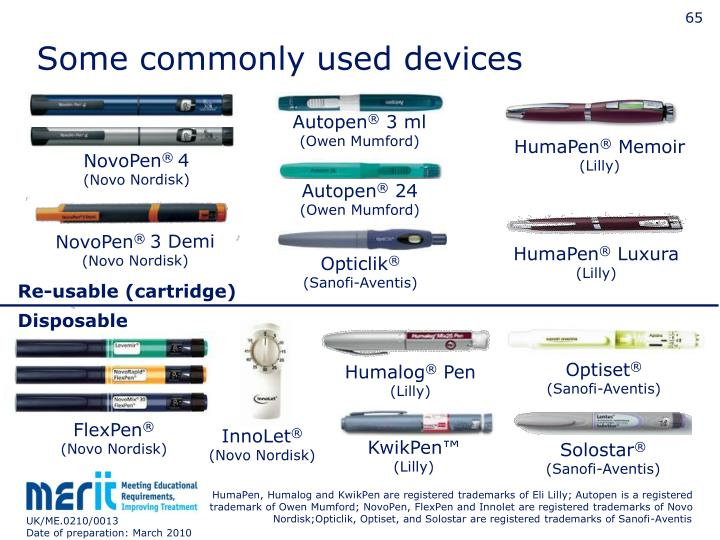 Some commonly used devices