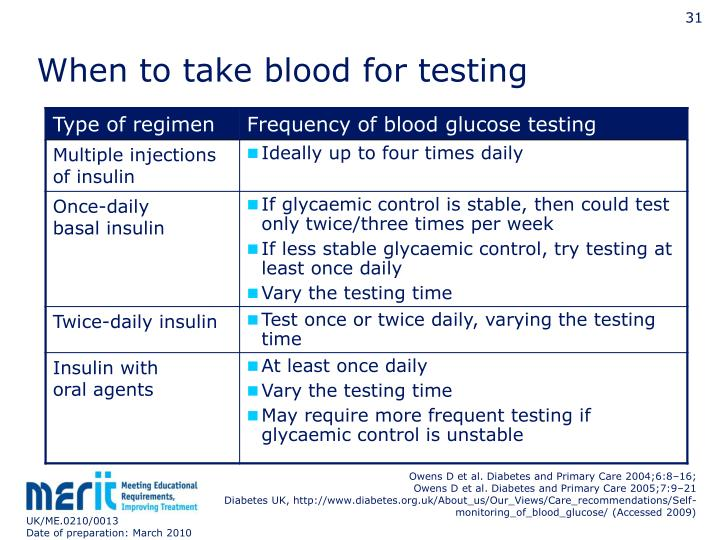 When to take blood for testing