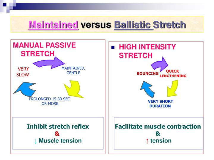 MANUAL PASSIVE STRETCH