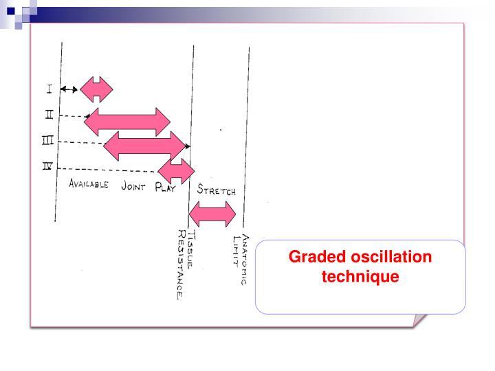Graded oscillation technique