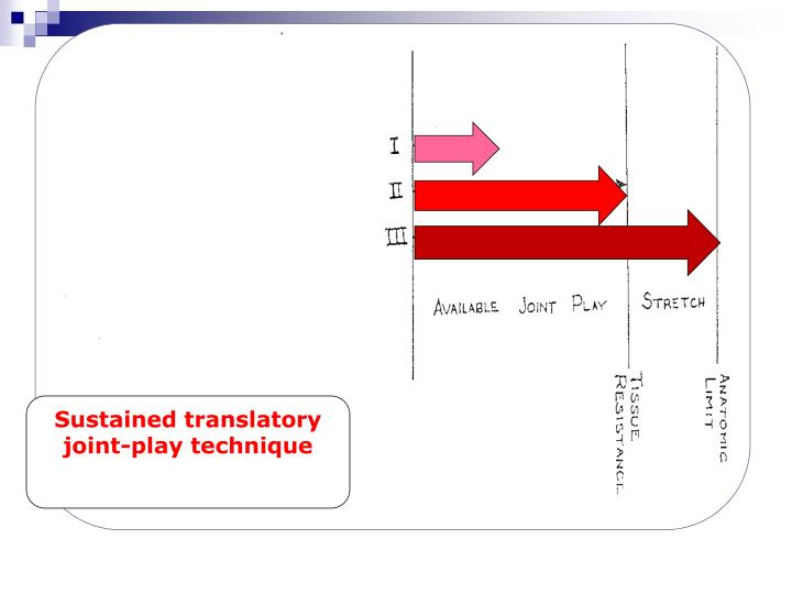 Sustained translatory joint-play technique